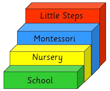 Little Steps Montessori Nursery School Logo